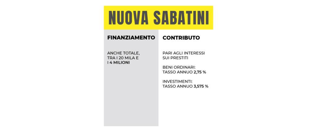 moodmama-digital-nuova-sabatini-infografica